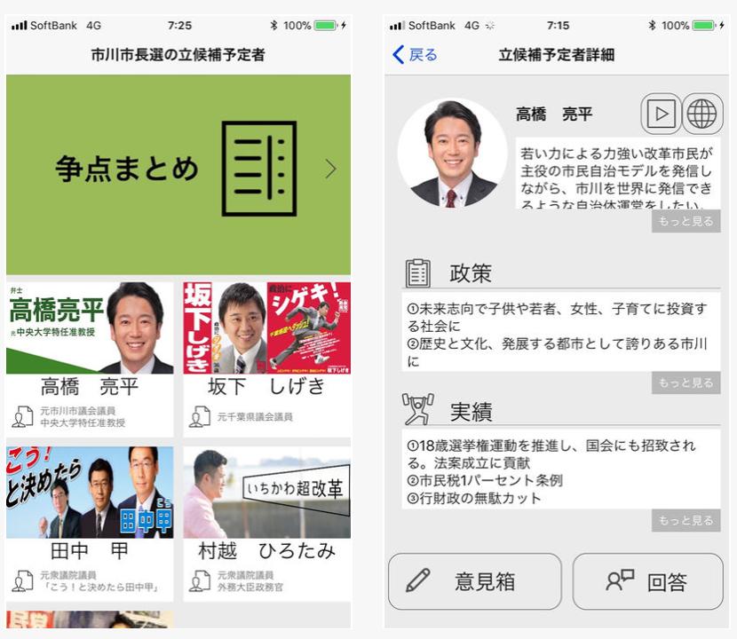 【インタビュー】市川市長選に焦点の政治アプリPoliPoli開発者